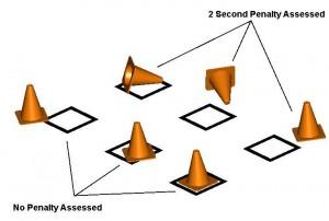 cone_explanation